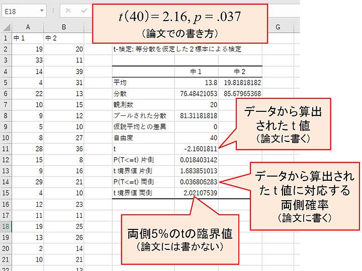 検定 例題 仮説 二群の代表値の差の検定(マン・ホィットニーの U